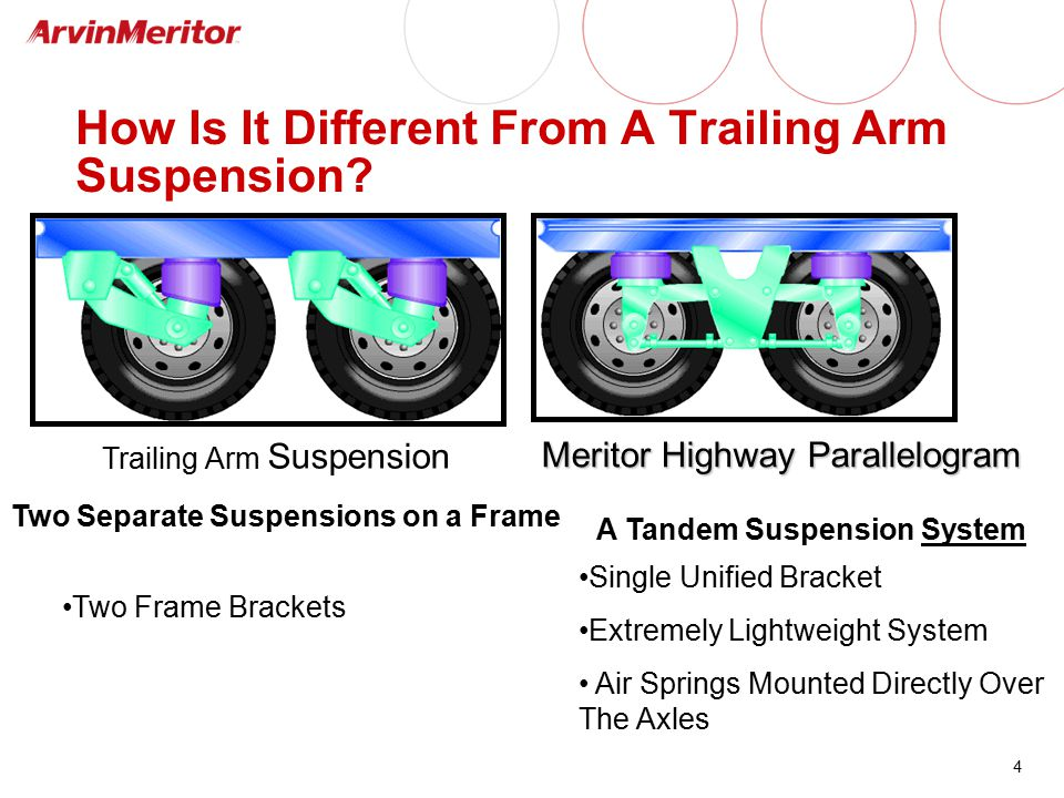 4 How Is It Different From A Trailing Arm Suspension? Single Unified Bracket Extremely Lightweight System Air Springs Mounted Directly Over The Axles