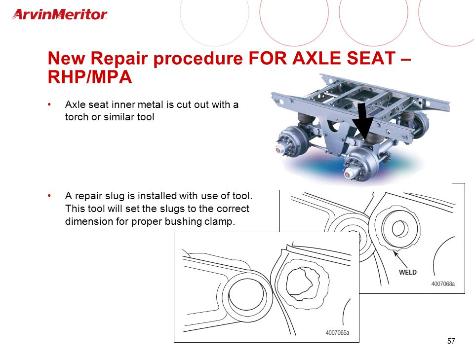 57 New Repair procedure FOR AXLE SEAT – RHP/MPA Axle seat inner metal is cut out with a torch or similar tool A repair slug is installed with use of t