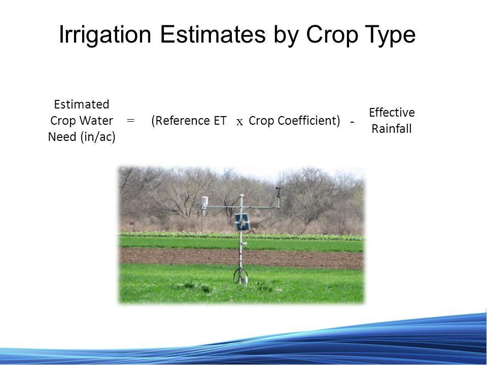 Irrigation Estimates by Crop Type Estimated Crop Water Need (in/ac) = (Reference ET x Crop Coefficient) - Effective Rainfall