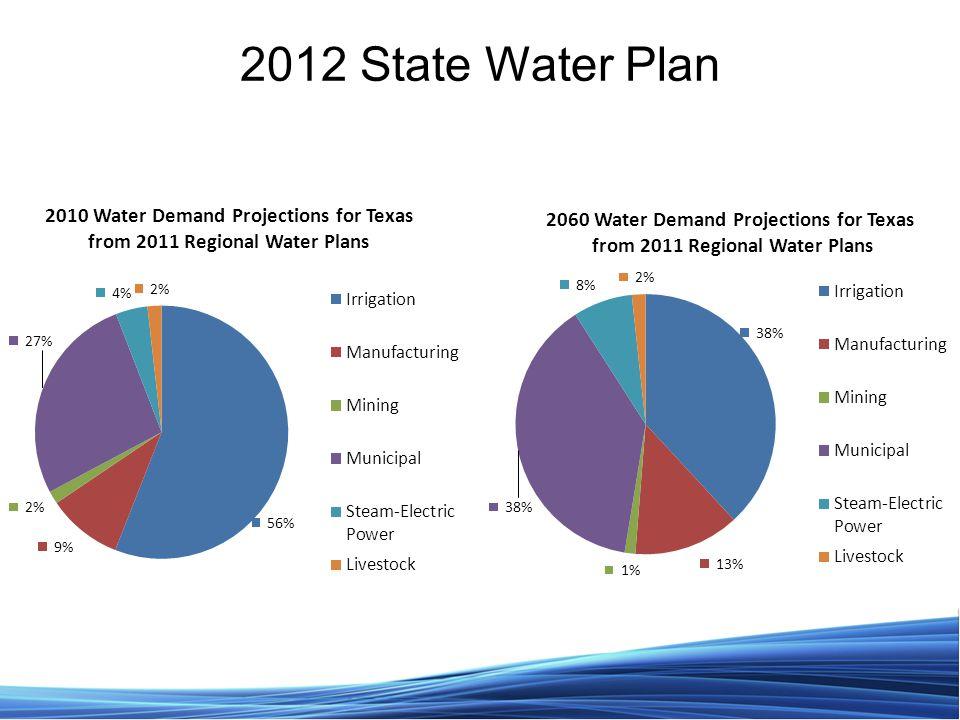 2012 State Water Plan