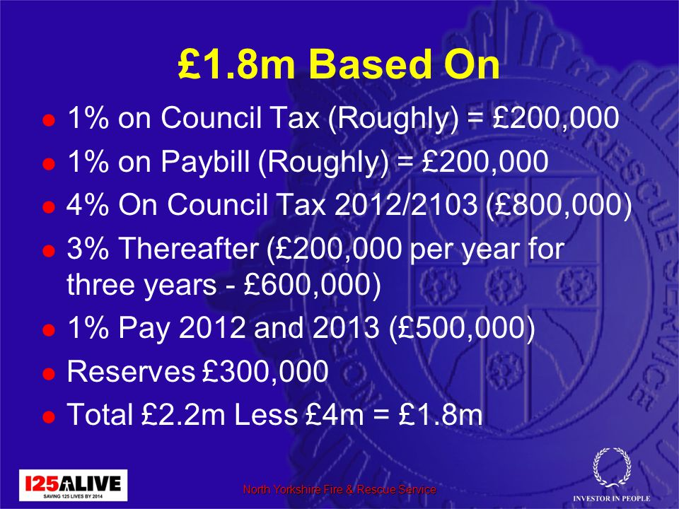 £1.8m Based On 1% on Council Tax (Roughly) = £200,000 1% on Paybill (Roughly) = £200,000 4% On Council Tax 2012/2103 (£800,000) 3% Thereafter (£200,000 per year for three years - £600,000) 1% Pay 2012 and 2013 (£500,000) Reserves £300,000 Total £2.2m Less £4m = £1.8m North Yorkshire Fire & Rescue Service