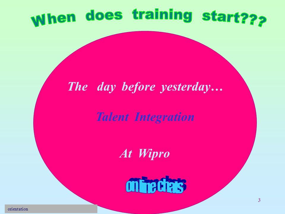 3 The day before yesterday… Talent Integration At Wipro orientation