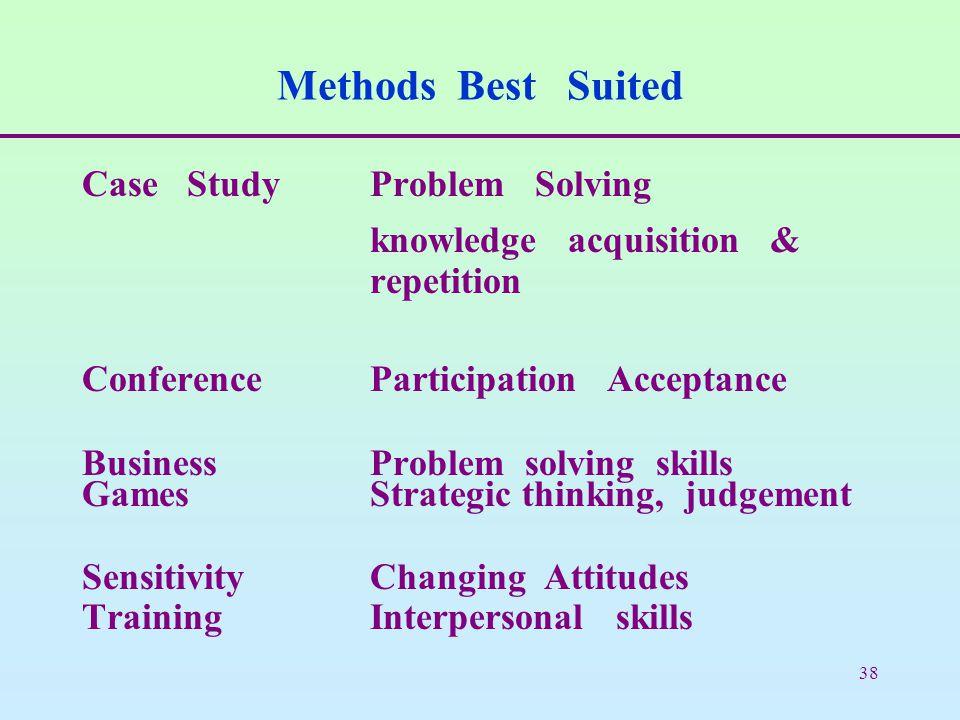 38 Methods Best Suited Case StudyProblem Solving knowledge acquisition & repetition Conference Participation Acceptance Business Problem solving skill