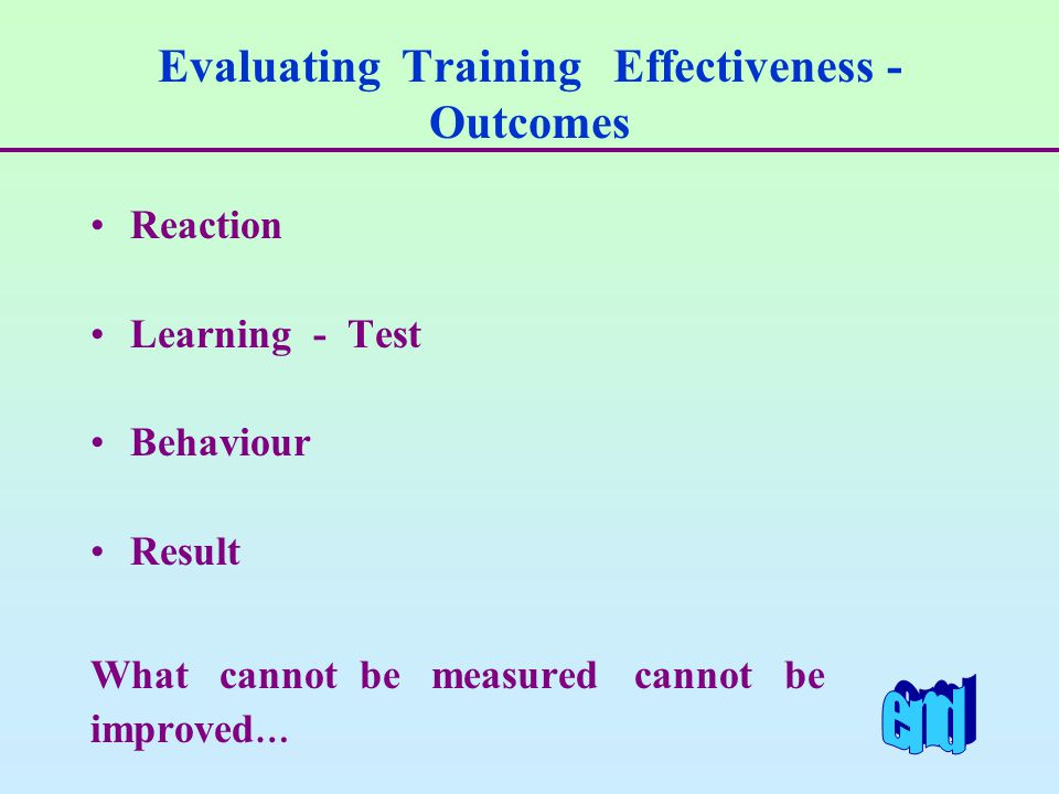 39 Evaluating Training Effectiveness - Outcomes Reaction Learning - Test Behaviour Result What cannot be measured cannot be improved …