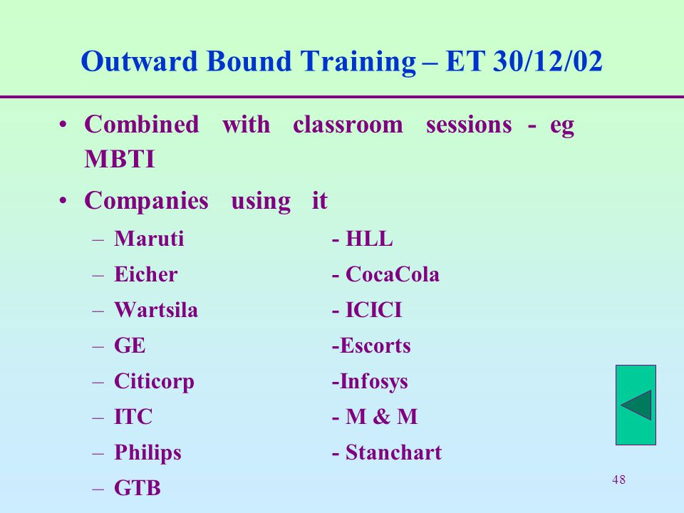48 Outward Bound Training – ET 30/12/02 Combined with classroom sessions - eg MBTI Companies using it –Maruti- HLL –Eicher- CocaCola –Wartsila- ICICI
