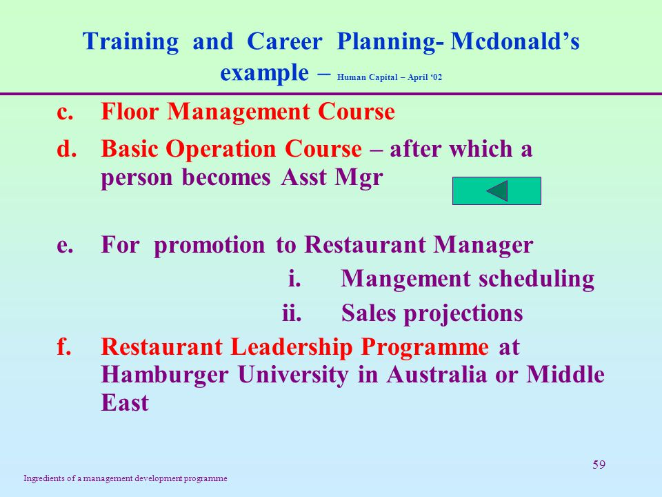 59 Training and Career Planning- Mcdonald's example – Human Capital – April '02 c.Floor Management Course d.Basic Operation Course – after which a person becomes Asst Mgr e.For promotion to Restaurant Manager i.
