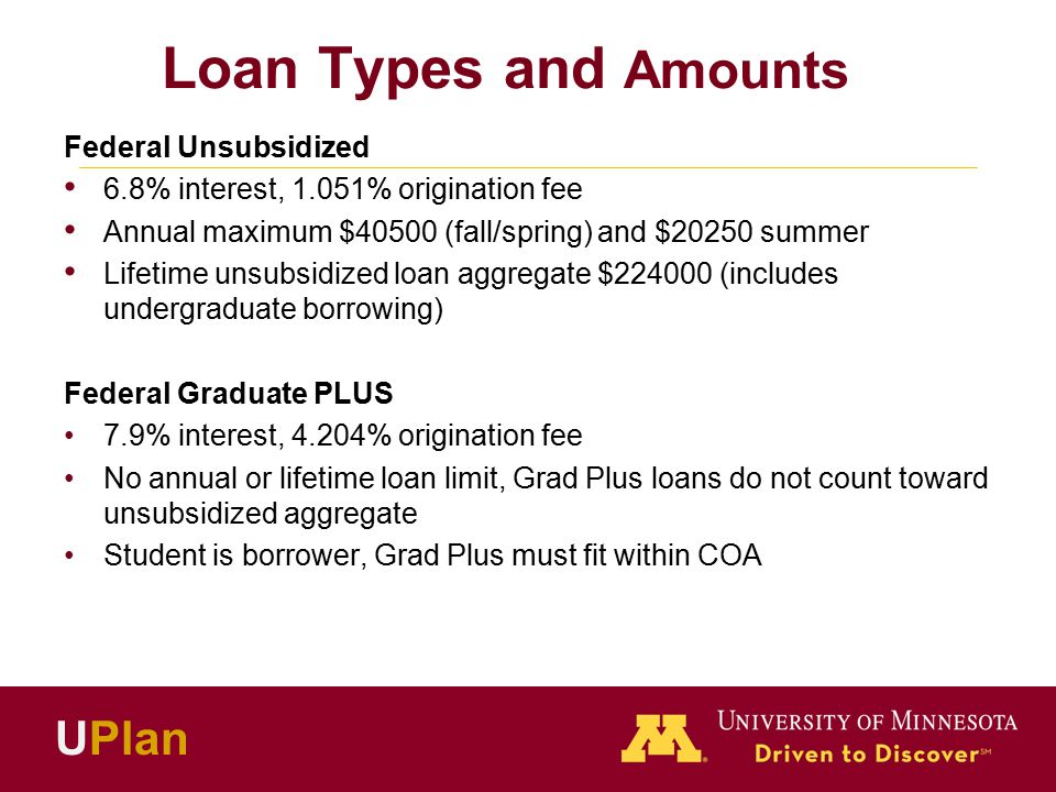 Loan Types and Amounts Federal Unsubsidized 6.8% interest, 1.051% origination fee Annual maximum $40500 (fall/spring) and $20250 summer Lifetime unsubsidized loan aggregate $224000 (includes undergraduate borrowing) Federal Graduate PLUS 7.9% interest, 4.204% origination fee No annual or lifetime loan limit, Grad Plus loans do not count toward unsubsidized aggregate Student is borrower, Grad Plus must fit within COA UPlan