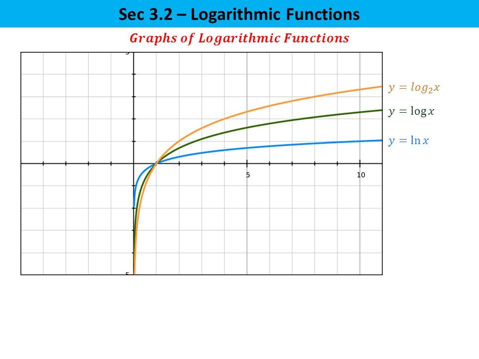 Sec 3.2 – Logarithmic Functions