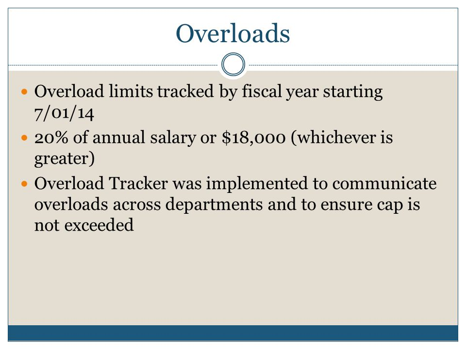 Overloads Overload limits tracked by fiscal year starting 7/01/14 20% of annual salary or $18,000 (whichever is greater) Overload Tracker was implemen