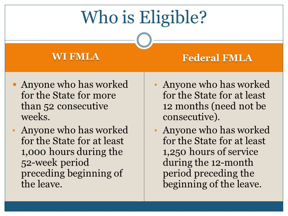 WI FMLA Federal FMLA Anyone who has worked for the State for more than 52 consecutive weeks. Anyone who has worked for the State for at least 1,000 ho