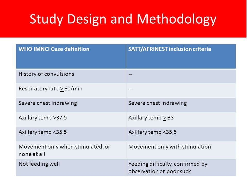 Study Design and Methodology WHO IMNCI Case definitionSATT/AFRINEST inclusion criteria History of convulsions-- Respiratory rate > 60/min-- Severe chest indrawing Axillary temp >37.5Axillary temp > 38 Axillary temp <35.5 Movement only when stimulated, or none at all Movement only with stimulation Not feeding wellFeeding difficulty, confirmed by observation or poor suck