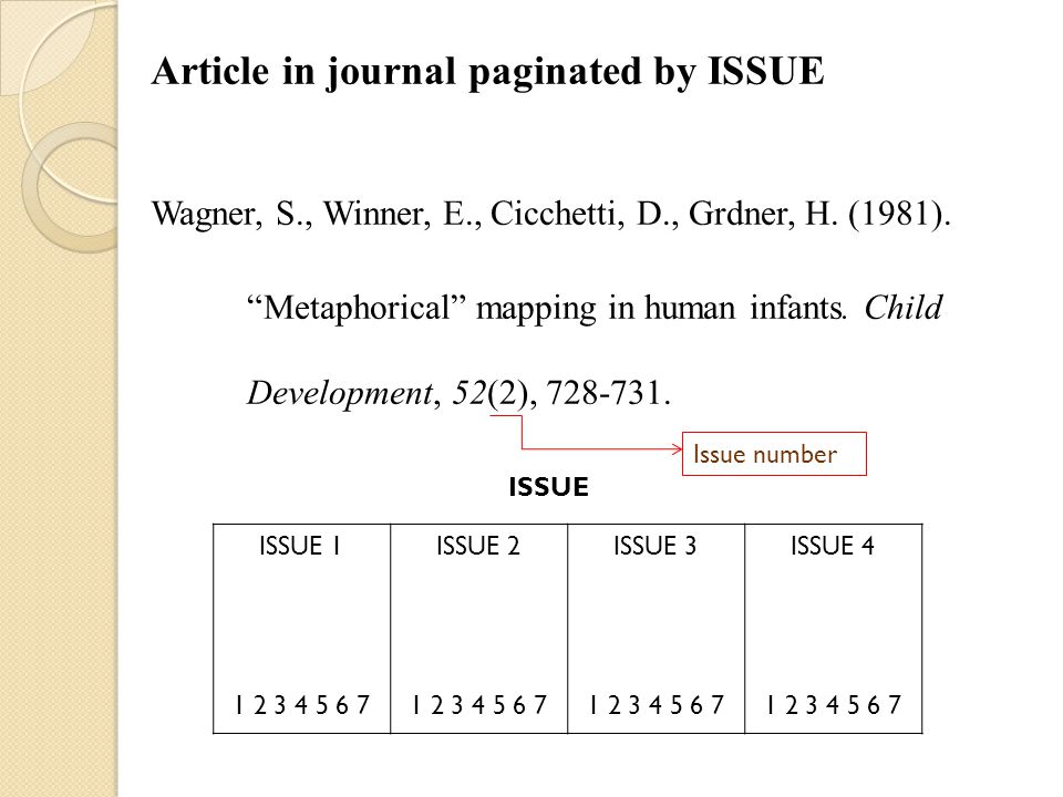 Article in journal paginated by ISSUE Wagner, S., Winner, E., Cicchetti, D., Grdner, H.