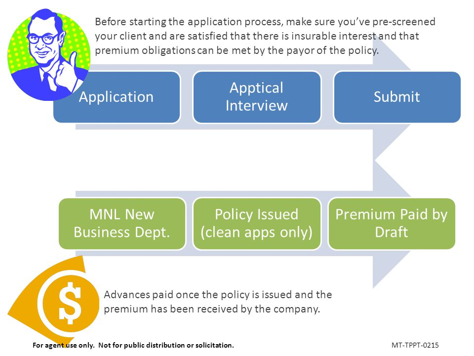 Application Apptical Interview Submit MNL New Business Dept.