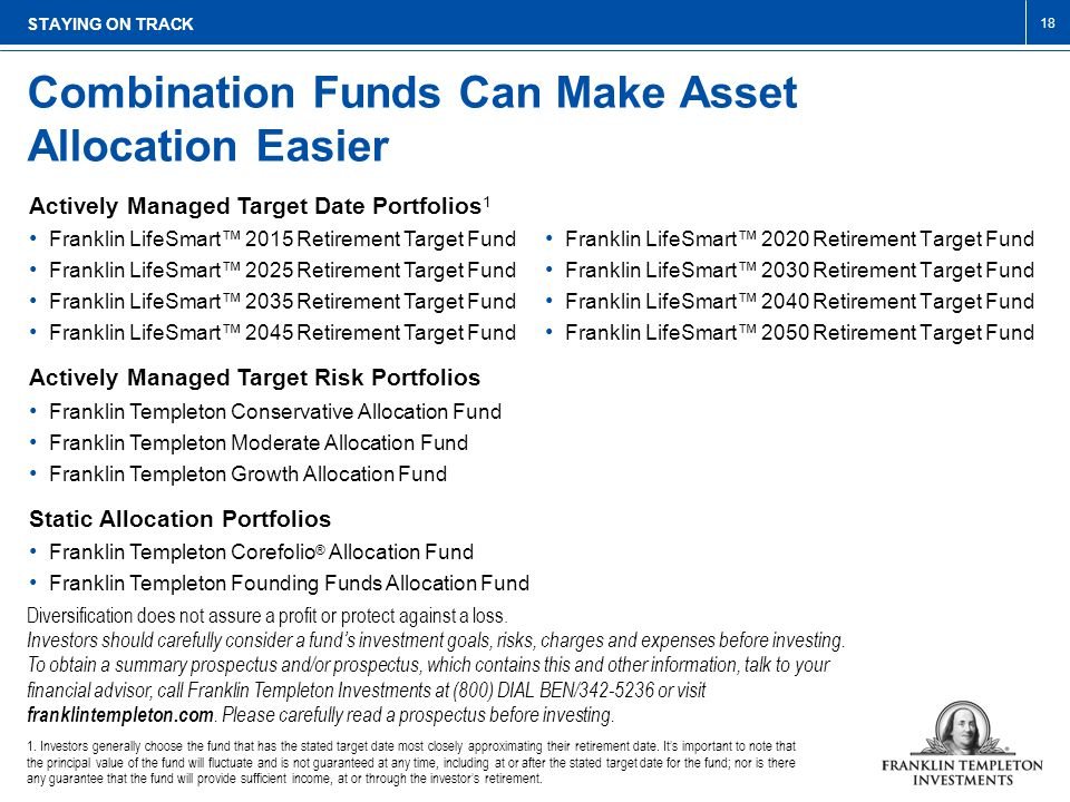 Actively Managed Target Date Portfolios 1 Franklin LifeSmart™ 2015 Retirement Target Fund Franklin LifeSmart™ 2025 Retirement Target Fund Franklin Lif