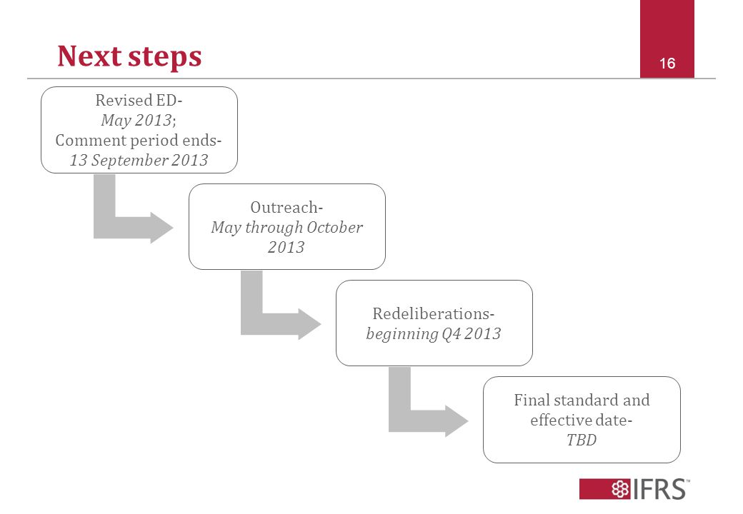 Next steps 16 Revised ED- May 2013; Comment period ends- 13 September 2013 Outreach- May through October 2013 Redeliberations- beginning Q4 2013 Final standard and effective date- TBD