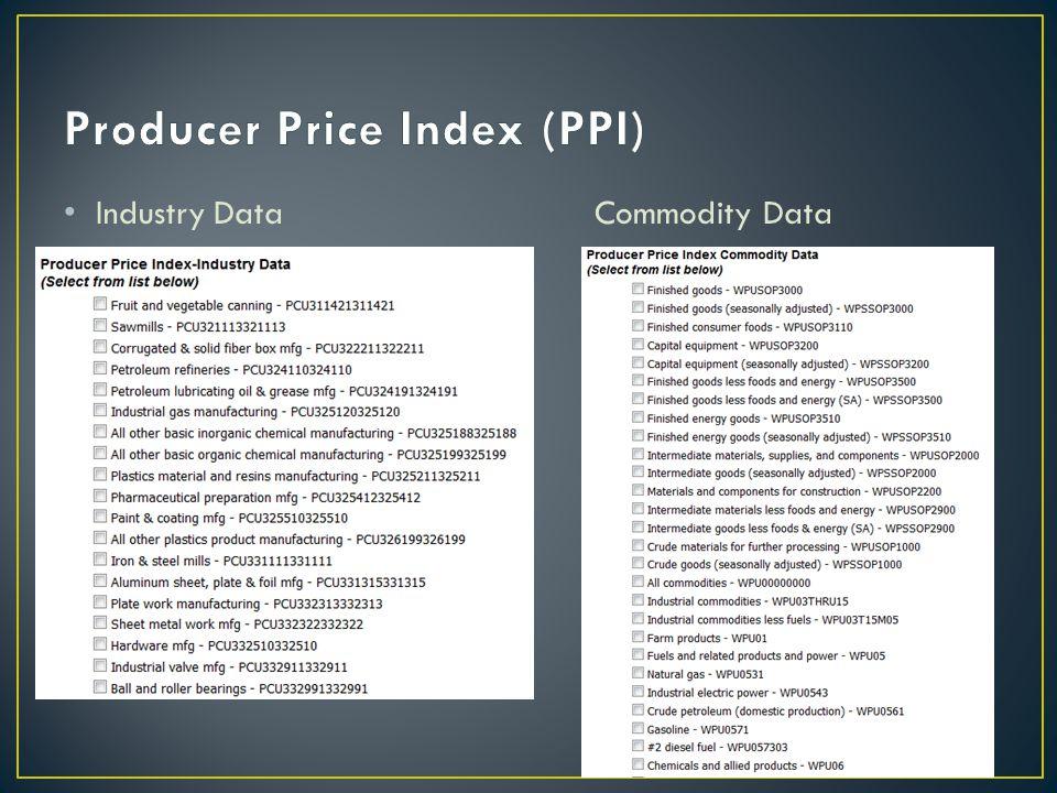 Industry Data Commodity Data