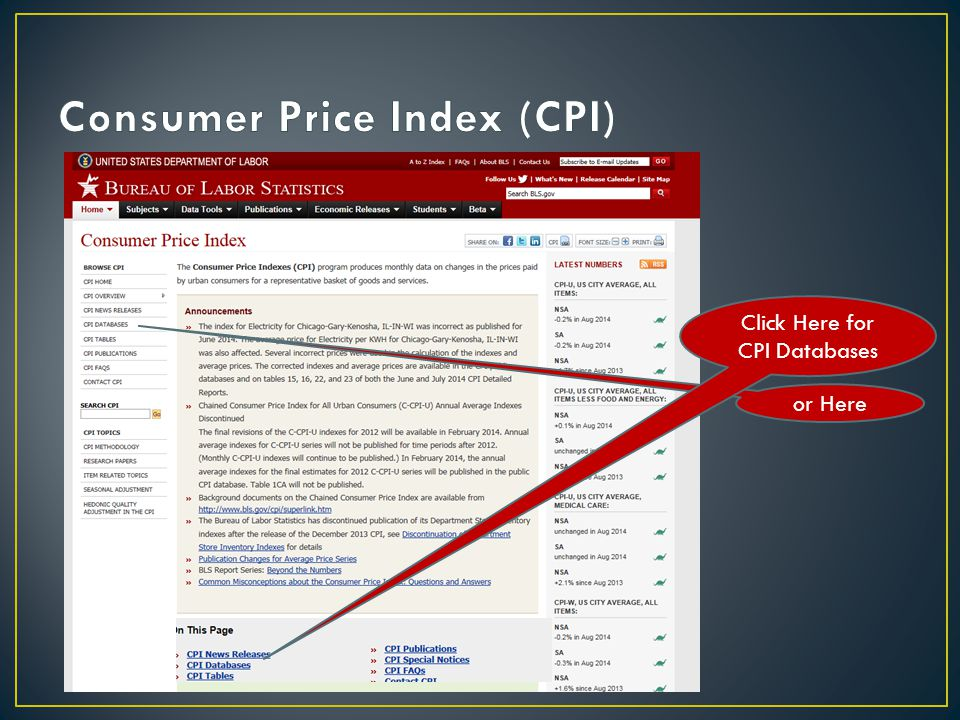 or Here Click Here for CPI Databases