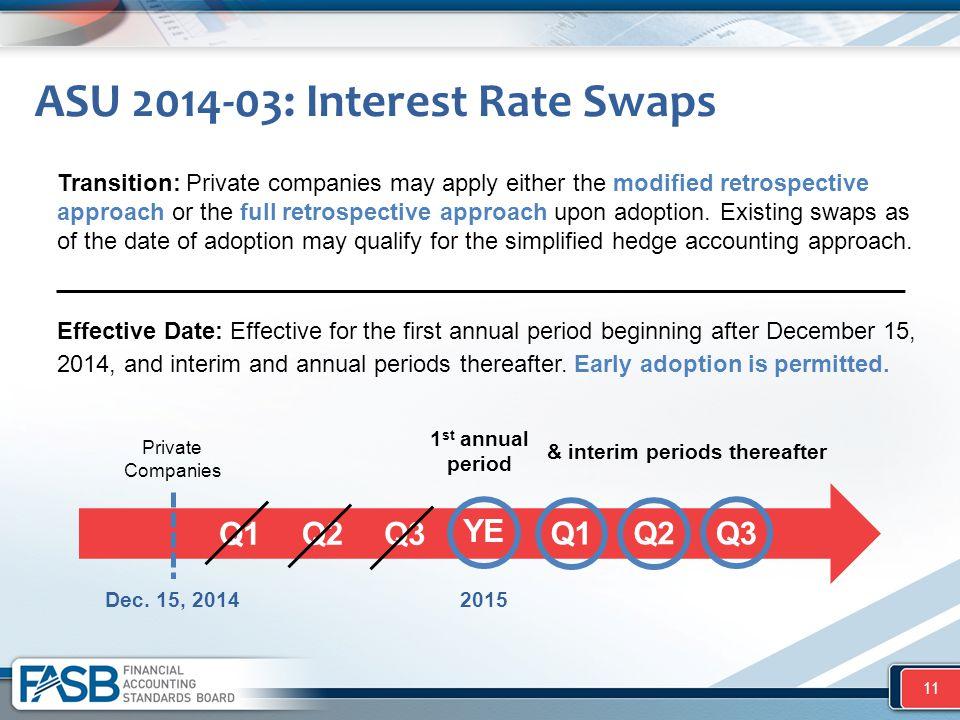 ASU 2014-03: Interest Rate Swaps 11 Private Companies Dec. 15, 2014 1 st annual period Q1 Q2 Q3 YE Q1 Q2 Q3 & interim periods thereafter Effective Dat