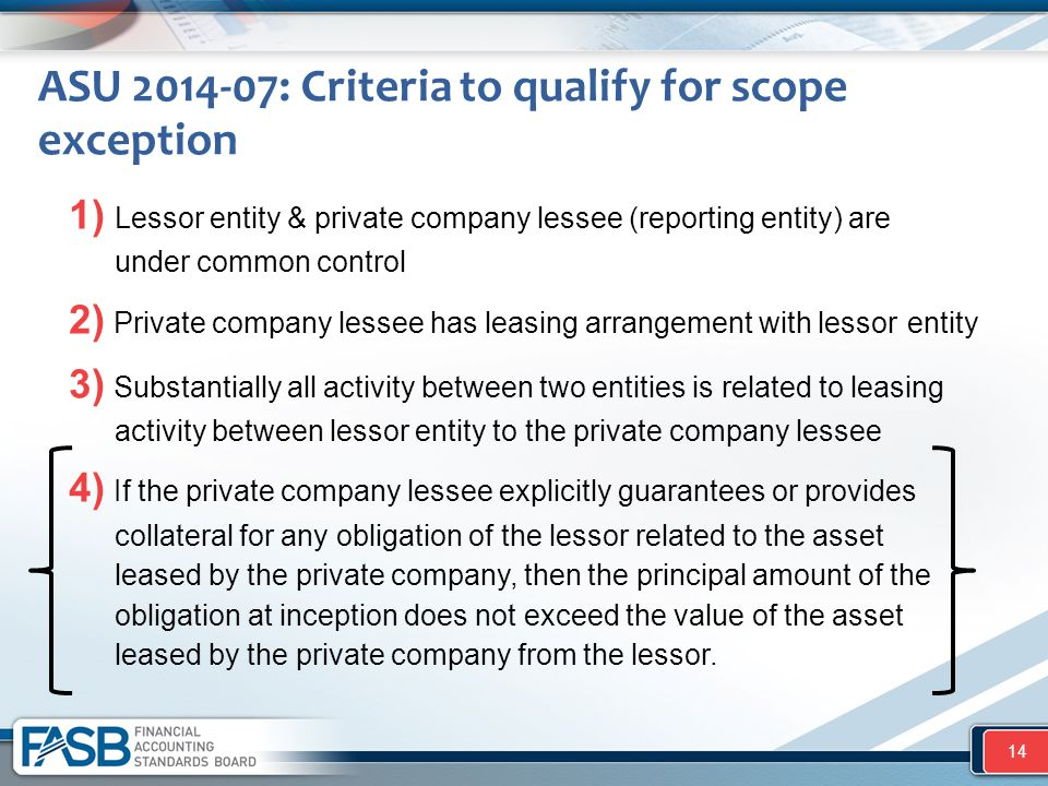 1) Lessor entity & private company lessee (reporting entity) are under common control 2) Private company lessee has leasing arrangement with lessor en