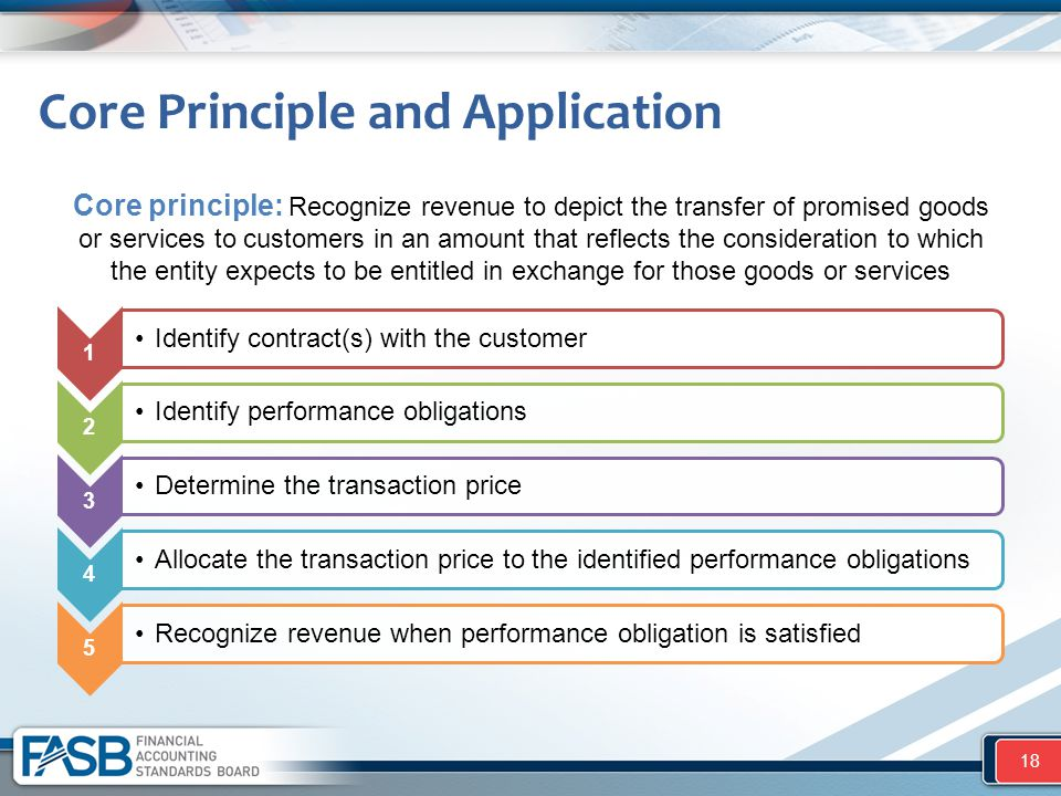 Core Principle and Application 18 1 Identify contract(s) with the customer 2 Identify performance obligations 3 Determine the transaction price 4 Allo