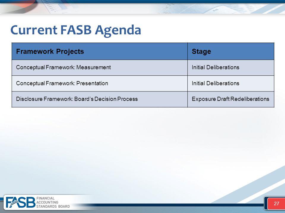 Current FASB Agenda 27 Framework ProjectsStage Conceptual Framework: MeasurementInitial Deliberations Conceptual Framework: PresentationInitial Delibe