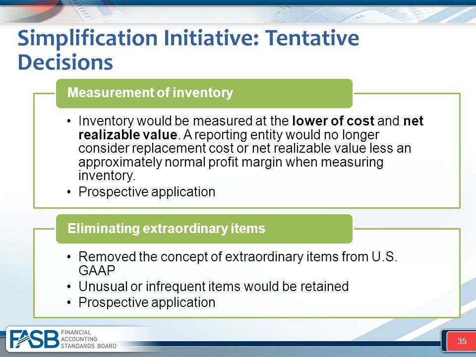 Simplification Initiative: Tentative Decisions 35 Inventory would be measured at the lower of cost and net realizable value. A reporting entity would