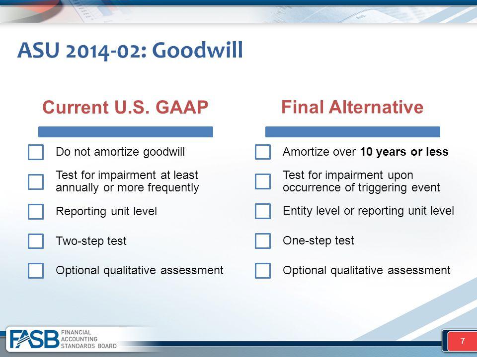 ASU 2014-02: Goodwill 8 Private Companies Dec.