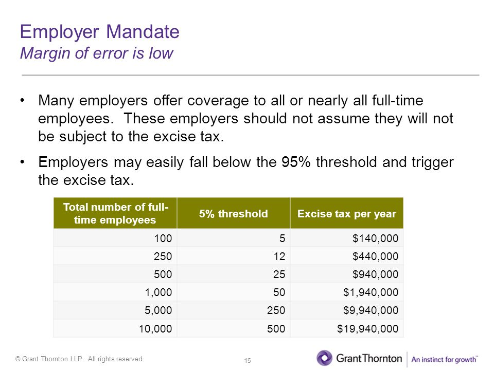 © Grant Thornton LLP. All rights reserved. Employer Mandate Margin of error is low Many employers offer coverage to all or nearly all full-time employ
