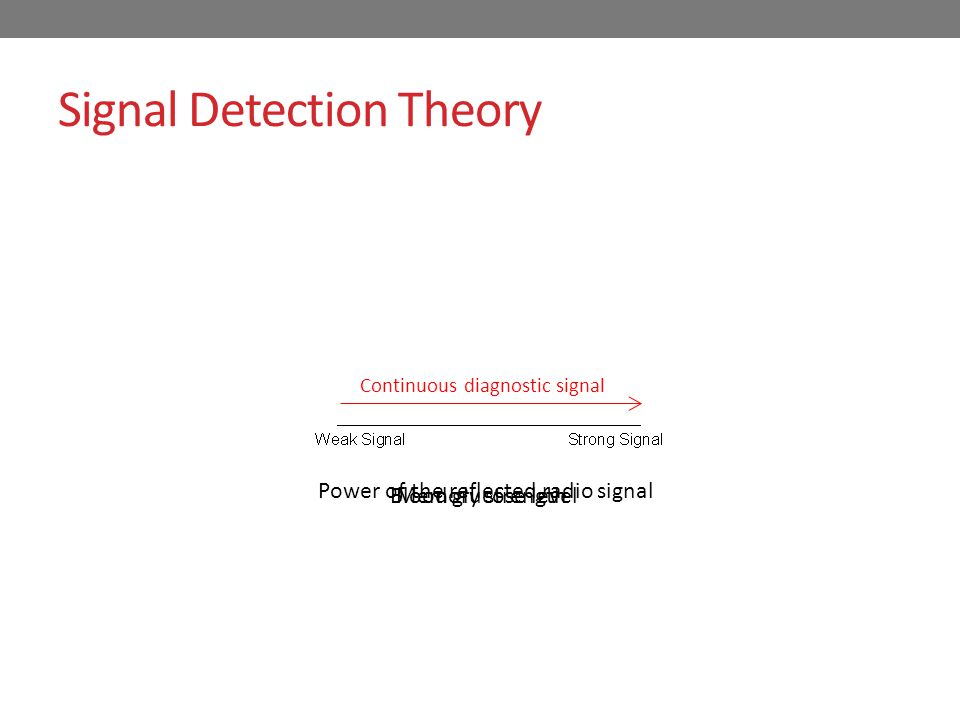 Signal Detection Theory: Response Bias the guilty suspect is probably in the lineup