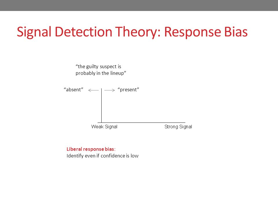 Signal Detection Theory: Response Bias the guilty suspect may or may not be in the lineup