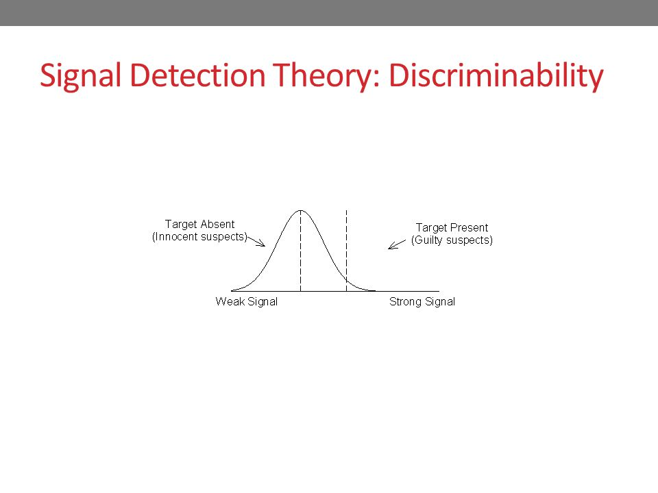 Discriminability The degree to which the memory signals associated with innocent and guilty suspects are separated using a particular diagnostic procedure