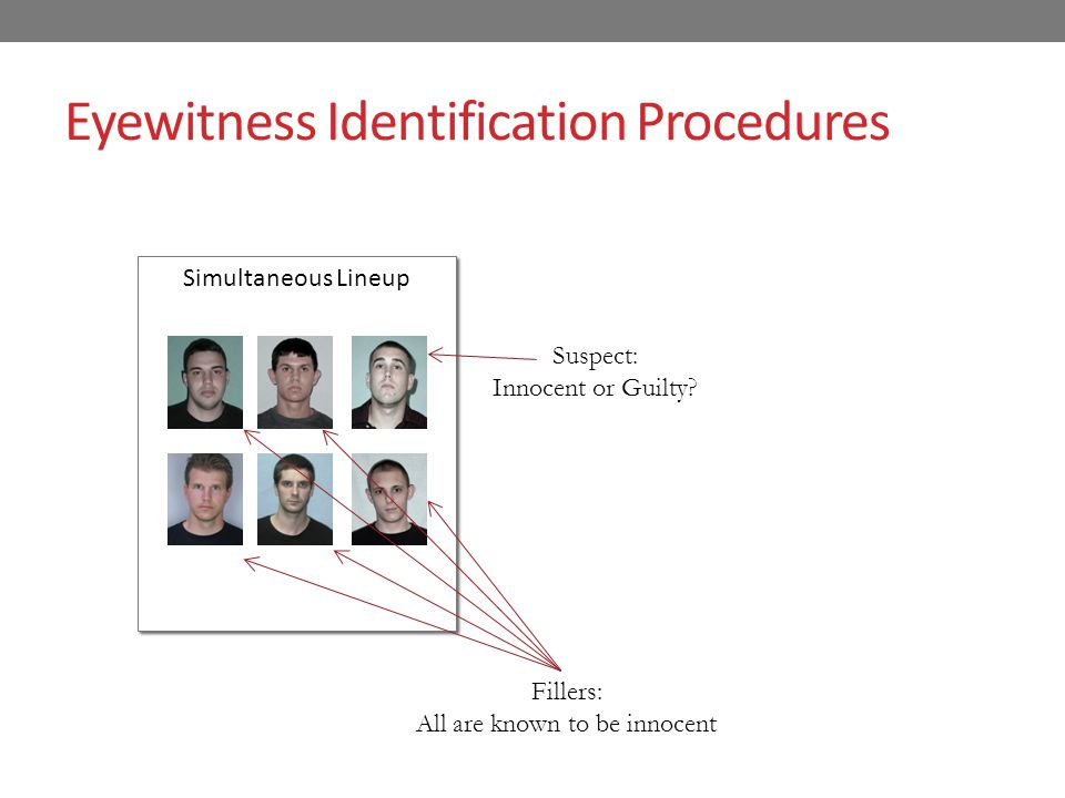 Eyewitness Identification Procedures Sequential Lineup Simultaneous Lineup Suspect: Innocent or Guilty?