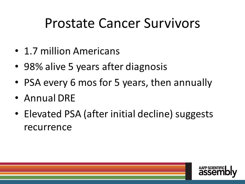 Prostate Cancer Survivors 1.7 million Americans 98% alive 5 years after diagnosis PSA every 6 mos for 5 years, then annually Annual DRE Elevated PSA (