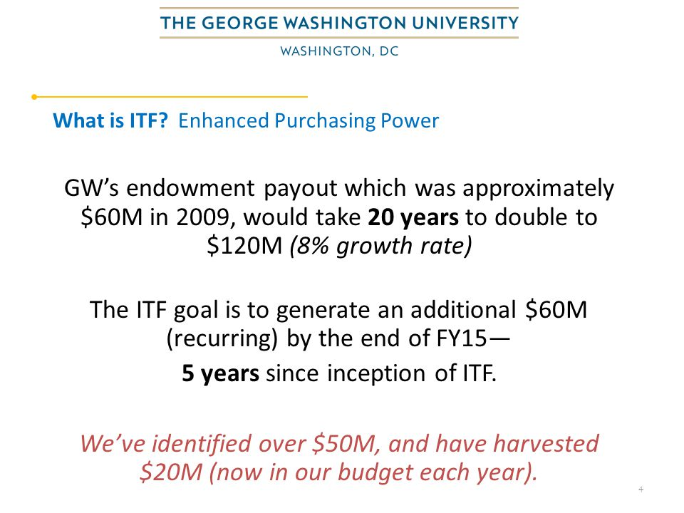 GW's endowment payout which was approximately $60M in 2009, would take 20 years to double to $120M (8% growth rate) The ITF goal is to generate an additional $60M (recurring) by the end of FY15— 5 years since inception of ITF.