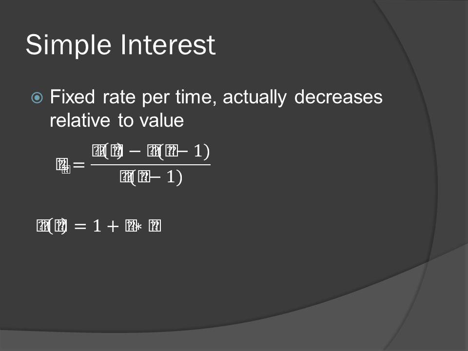 Compound Interest  Interest on interest