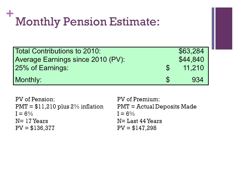 + Monthly Pension Estimate: PV of Pension: PMT = $11,210 plus 2% inflation I = 6% N= 17 Years PV = $136,377 PV of Premium: PMT = Actual Deposits Made I = 6% N= Last 44 Years PV = $147,298