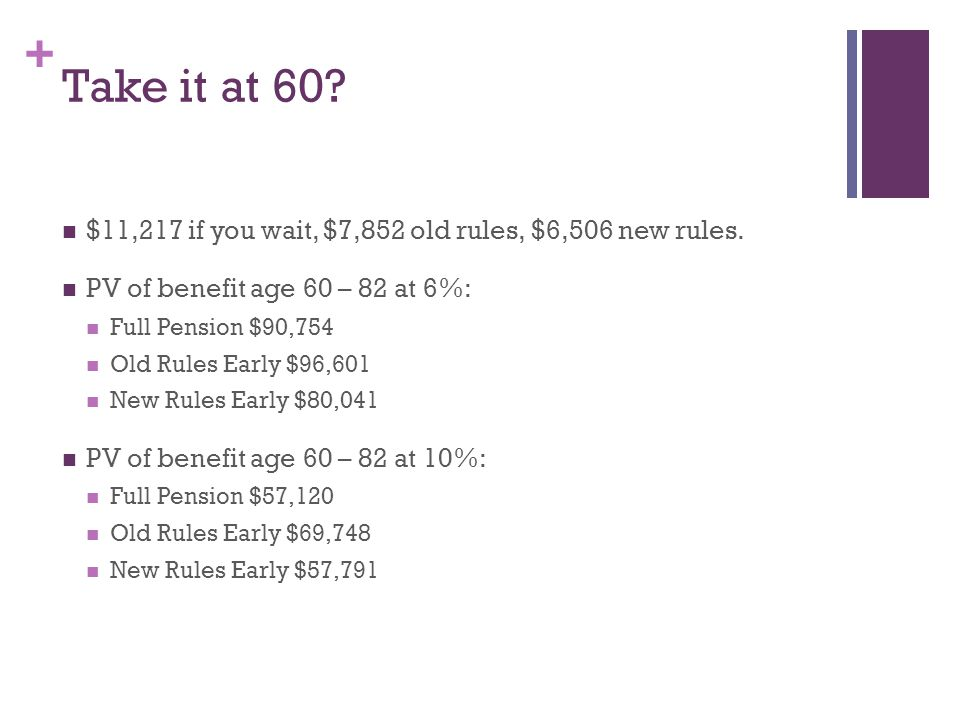 + Take it at 60. $11,217 if you wait, $7,852 old rules, $6,506 new rules.