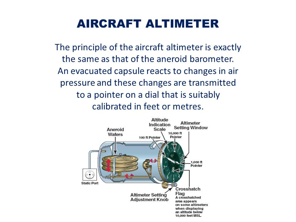 The principle of the aircraft altimeter is exactly the same as that of the aneroid barometer. An evacuated capsule reacts to changes in air pressure a