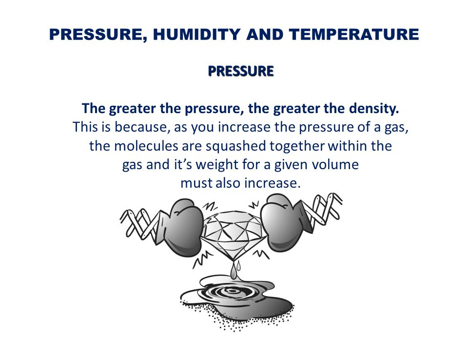 HUMIDITY Water vapour is less dense than dry air because the molecules are further apart.
