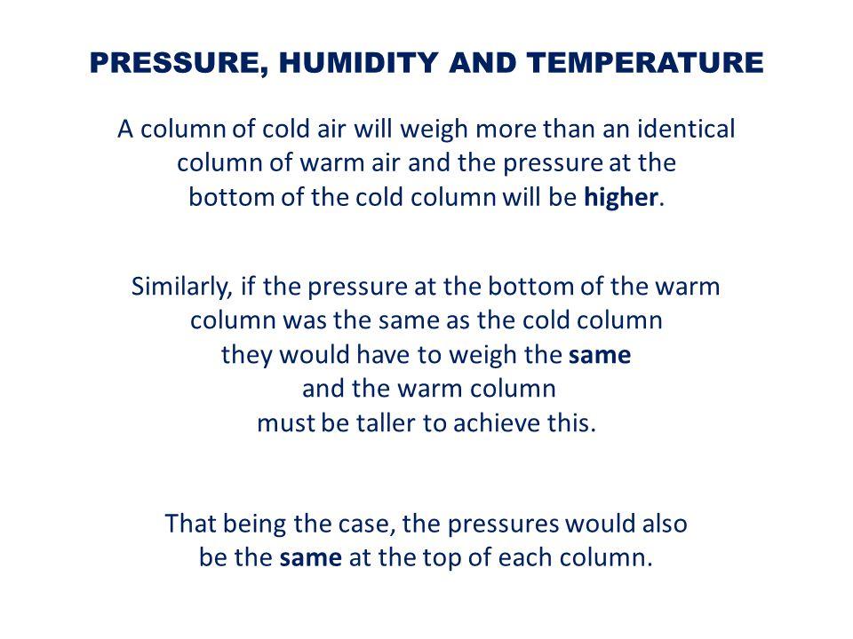 QFE Atmospheric pressure at official aerodrome level.