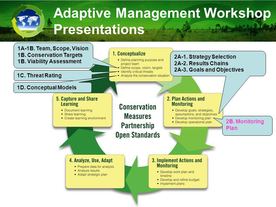 Adaptive Management Workshop Presentations 1A-1B. Team, Scope, Vision 1B.