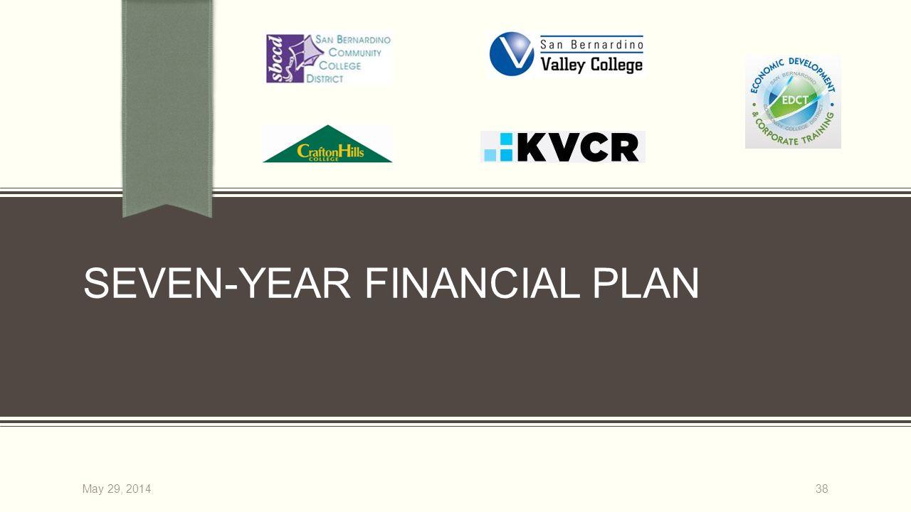 SEVEN-YEAR FINANCIAL PLAN 38May 29, 2014