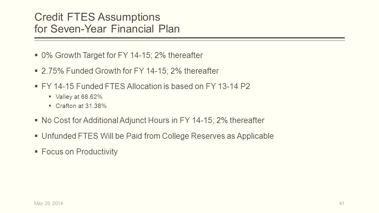 Credit FTES Assumptions for Seven-Year Financial Plan  0% Growth Target for FY 14-15; 2% thereafter  2.75% Funded Growth for FY 14-15; 2% thereafter  FY 14-15 Funded FTES Allocation is based on FY 13-14 P2  Valley at 68.62%  Crafton at 31.38%  No Cost for Additional Adjunct Hours in FY 14-15; 2% thereafter  Unfunded FTES Will be Paid from College Reserves as Applicable  Focus on Productivity 41May 29, 2014