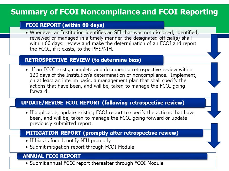 Whenever an Institution identifies an SFI that was not disclosed, identified, reviewed or managed in a timely manner, the designated official(s) shall within 60 days: review and make the determination of an FCOI and report the FCOI, if it exists, to the PHS/NIH.
