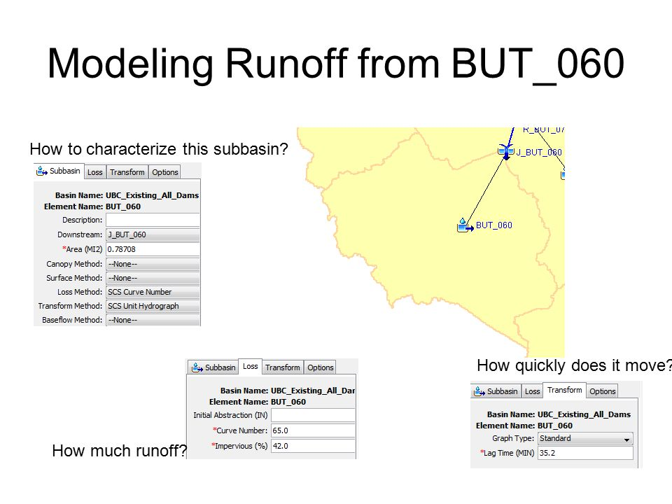 Modeling Runoff from BUT_060 How much runoff. How quickly does it move.