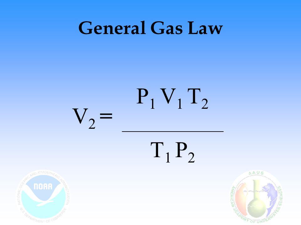 General Gas Law P 1 V 1 T 2 ___________________________ T 1 P 2 V 2 =