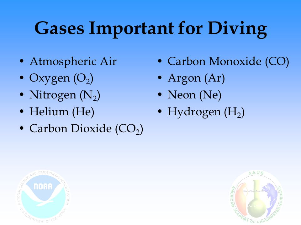 Gases Important for Diving Atmospheric Air Oxygen (O 2 ) Nitrogen (N 2 ) Helium (He) Carbon Dioxide (CO 2 ) Carbon Monoxide (CO) Argon (Ar) Neon (Ne)