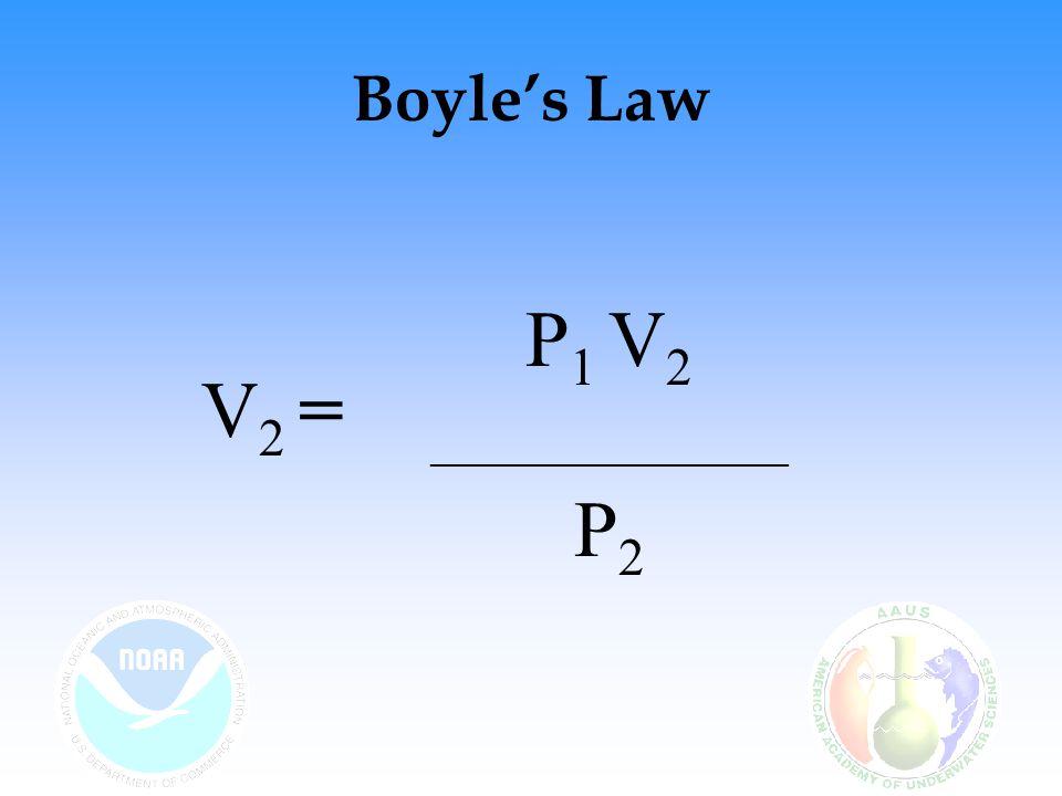 Boyle's Law P 1 V 2 ___________________________ P 2 V 2 =