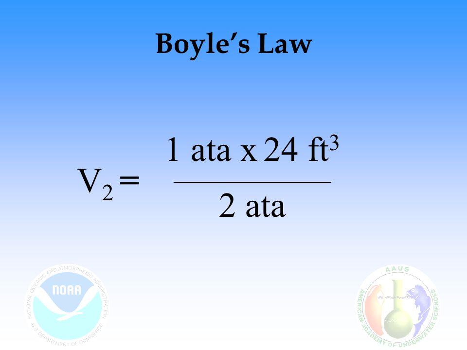Boyle's Law 1 ata x 24 ft 3 ___________________________ 2 ata V 2 =