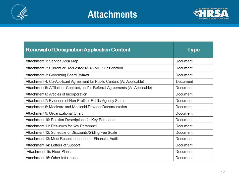 Attachments Renewal of Designation Application ContentType Attachment 1: Service Area MapDocument Attachment 2: Current or Requested MUA/MUP DesignationDocument Attachment 3: Governing Board BylawsDocument Attachment 4: Co-Applicant Agreement for Public Centers (As Applicable)Document Attachment 5: Affiliation, Contract, and/or Referral Agreements (As Applicable)Document Attachment 6: Articles of IncorporationDocument Attachment 7: Evidence of Non-Profit or Public Agency StatusDocument Attachment 8: Medicare and Medicaid Provider DocumentationDocument Attachment 9: Organizational ChartDocument Attachment 10: Position Descriptions for Key PersonnelDocument Attachment 11: Resumes for Key PersonnelDocument Attachment 12: Schedule of Discounts/Sliding Fee ScaleDocument Attachment 13: Most Recent Independent Financial AuditDocument Attachment 14: Letters of SupportDocument Attachment 15: Floor PlansDocument Attachment 16: Other InformationDocument 12
